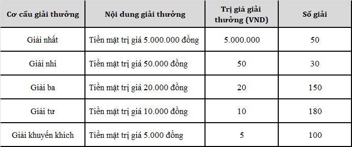 CGT Ghép thẻ